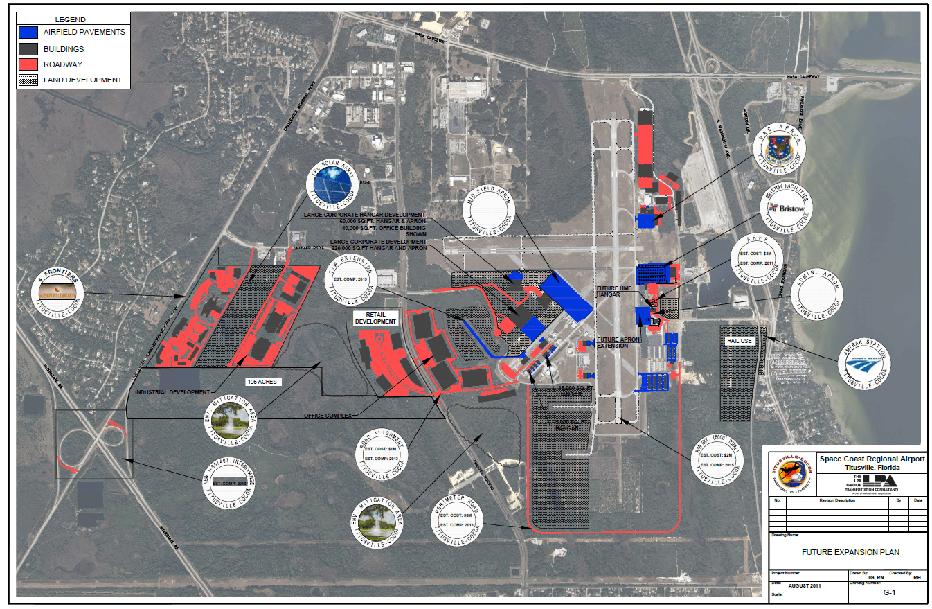Space Coast Regional Airport Master Plan